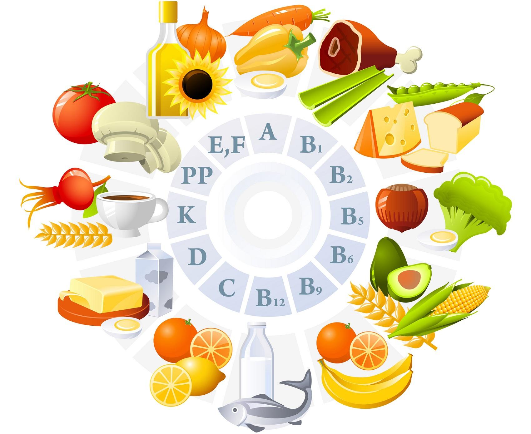 vitamins_clock-virtualdr.ir