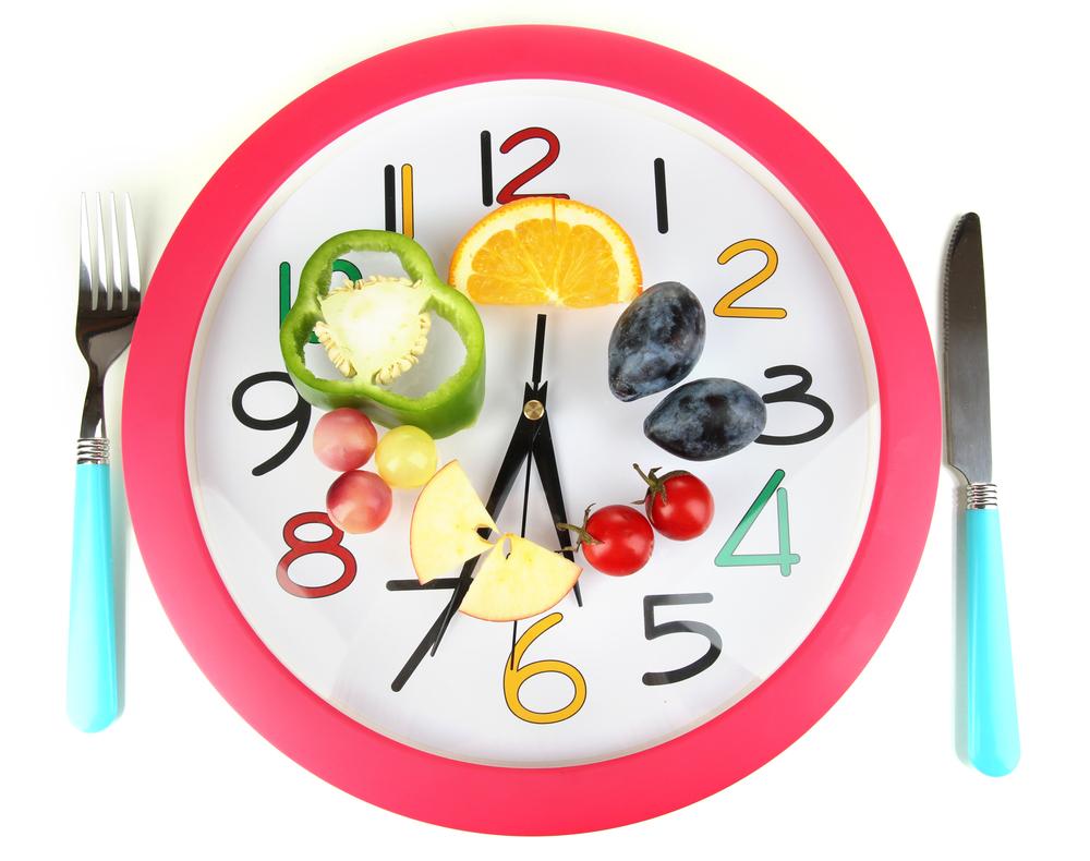 food-clock
