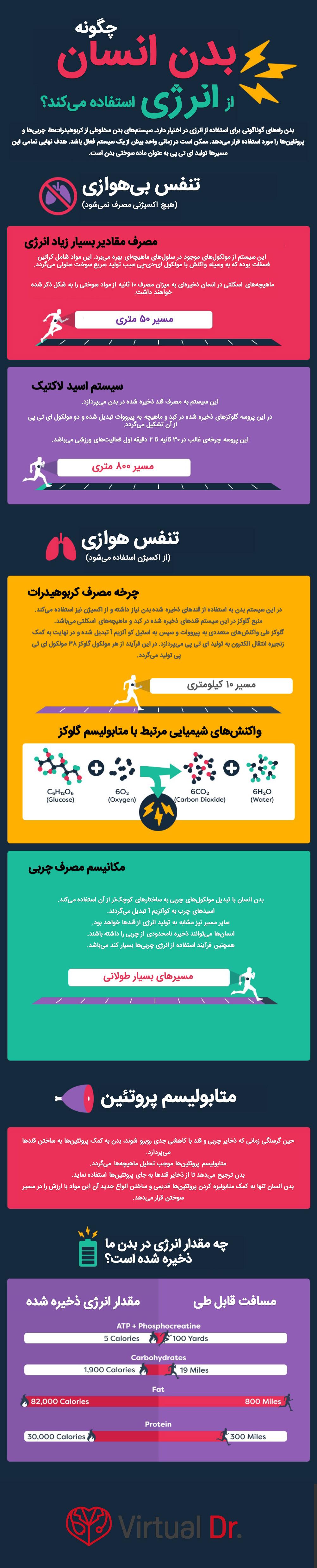 infograph-energy