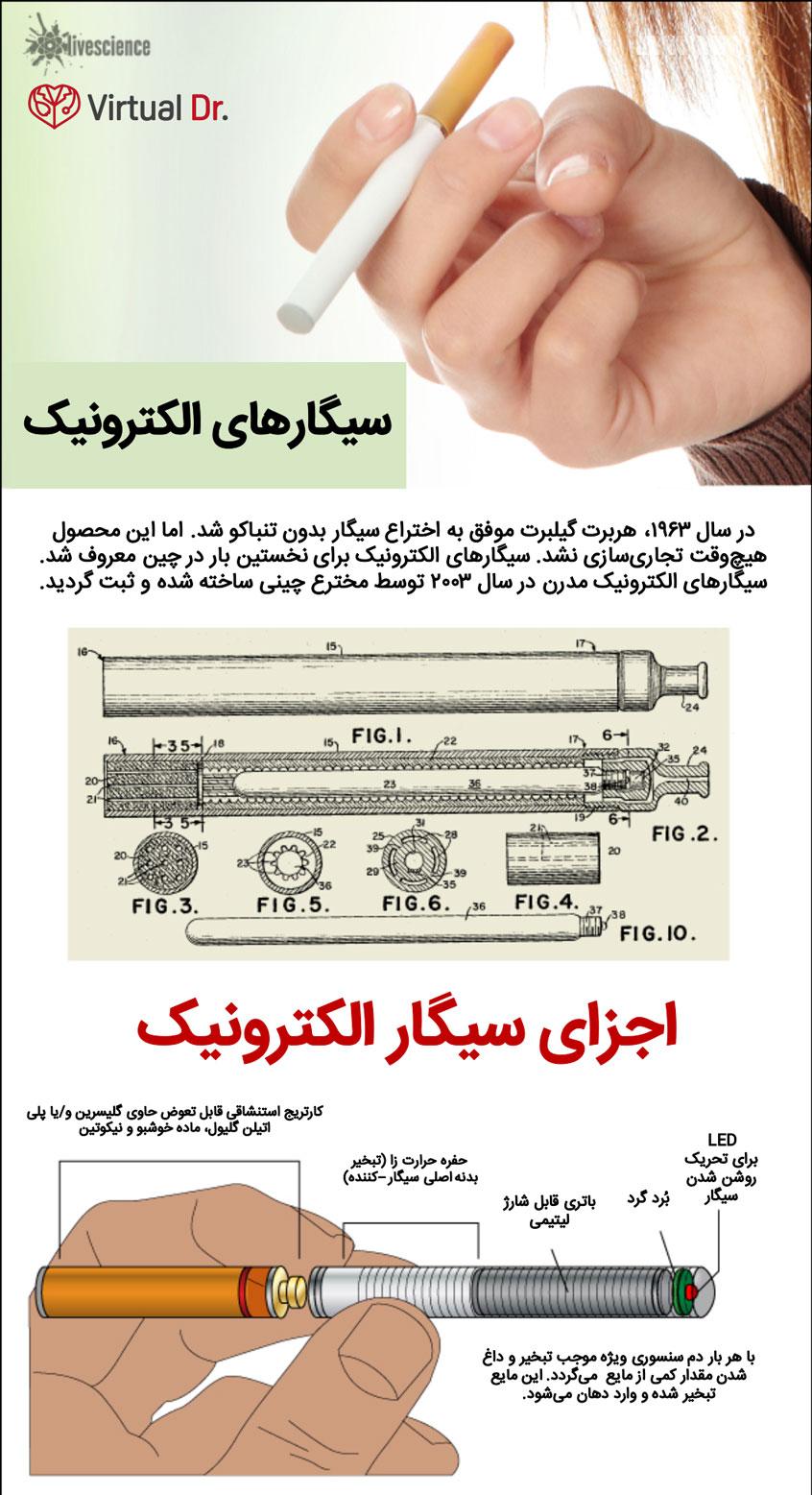 infograph5_virtualdr-ir