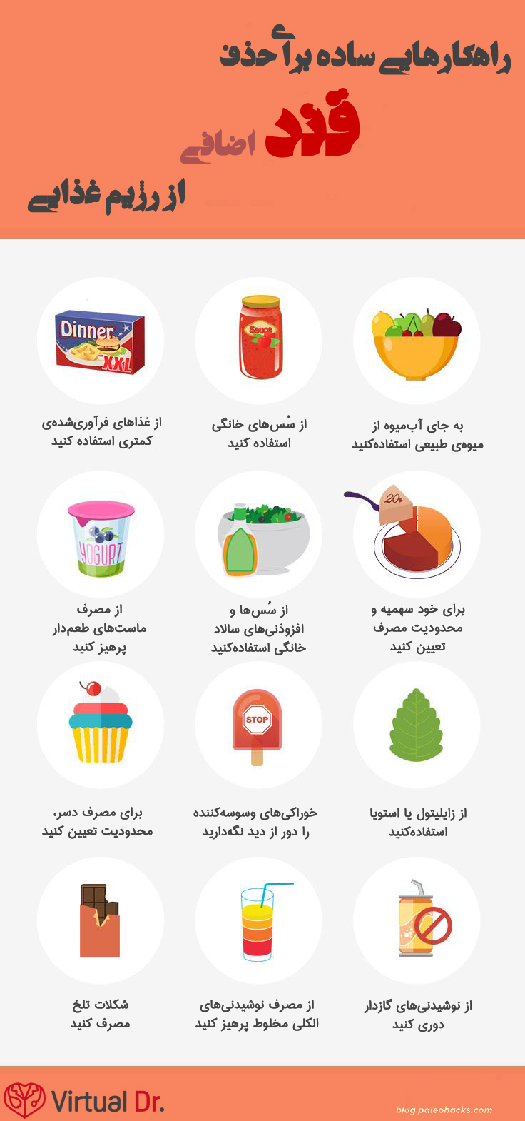Easy_Ways_to_Cut_Sugar_Out_of_Your_Diet_infographic-virtualdr