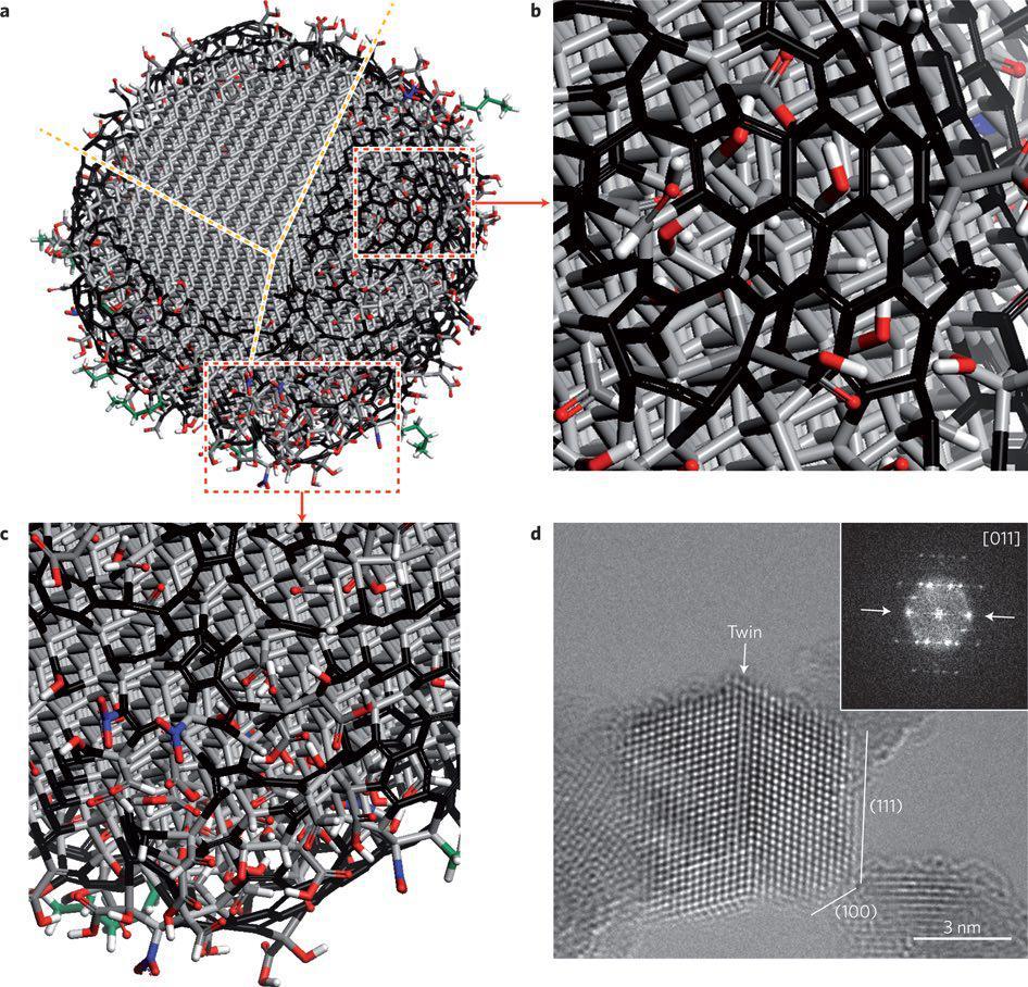 ساختار یک ذره واحد نانوالماس