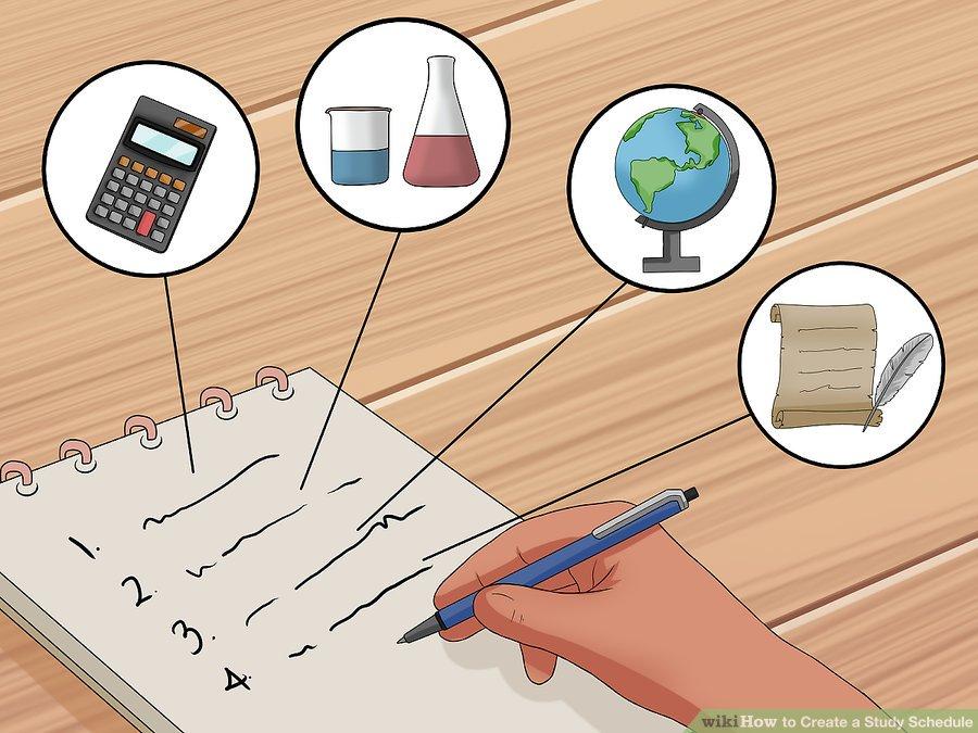 چگونه برنامه ریزی درسی کنیم