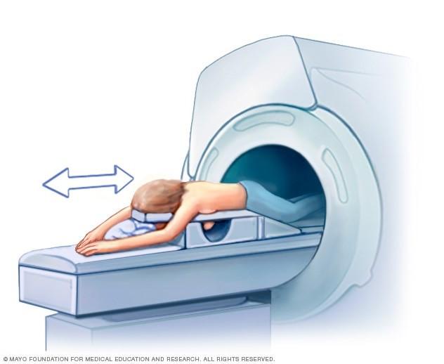 برای MRI پستان، بیمار بر روی شکم دراز کشیده، و پستانهای فرد در دهانههای روی میز قرار می گیرند. تکنسین به تصویر ام آر آی از طریق یک پنجره در حالی که بر حرکات فرد نظارت دارد نگاه میکند.